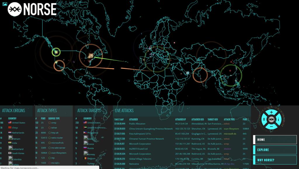 DDOS Attacks LIVE